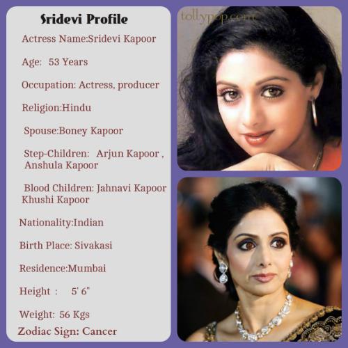 Sridevi Profile